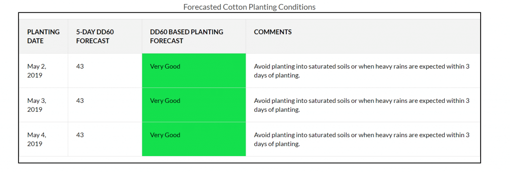 planting calculation results