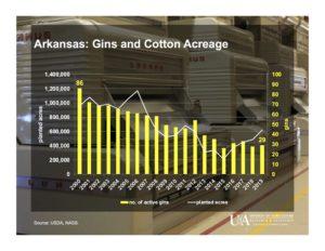 university of arkansas cotton gin graphic