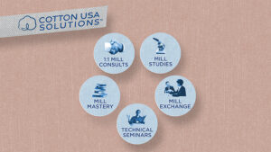 cotton usa solutions logos